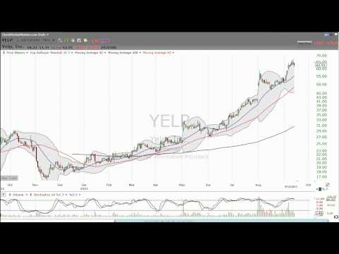 Yelp is now a high-profile stock.  Here's how to trade it. (September 14, 2013)