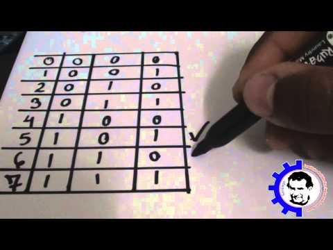 Convercion de Numeros Binarios a Octal