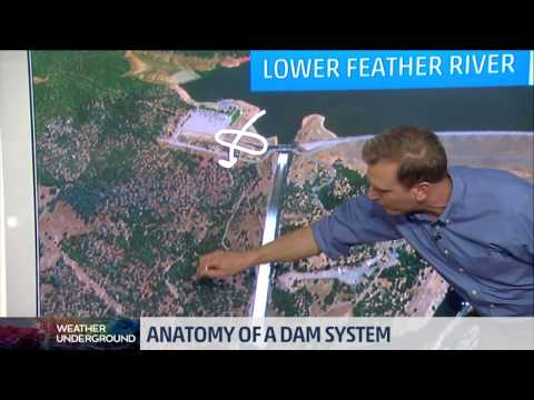 Anatomy of a Dam System
