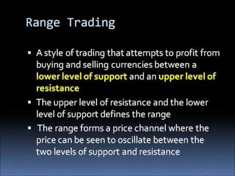 Forex Common Trading Styles | Online Currency Trading | FX Learn to Trade Free