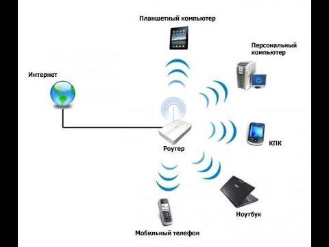 Как раздать Wi-Fi с компьютера без роутера