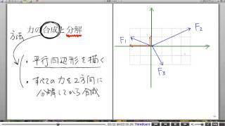 高校物理解説講義:「力について」講義5