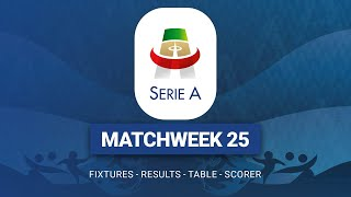 Italian SERIE A Matchweek 25 Results - Fixtures - Table - Top Scorers | 23-02-2019