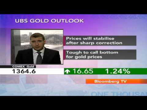 Weak Gold Sentiment Extending To Crude: Daniel Morgan