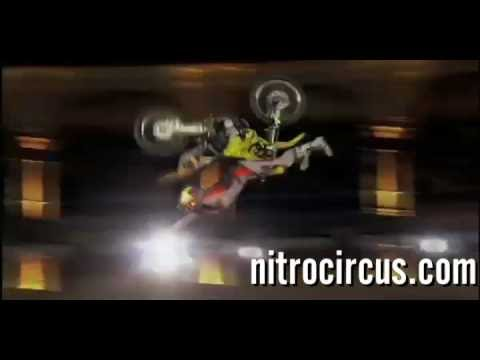 What is Nitro Circus? Video