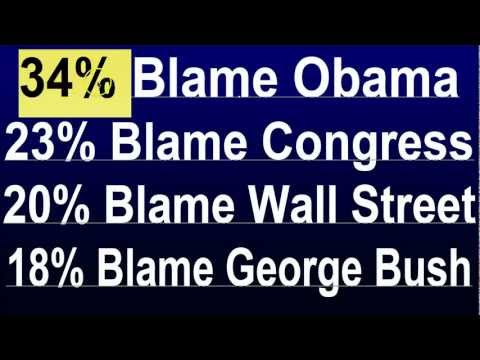 Polling Data Shows Some Voters Starting To Blame Economy on Obama