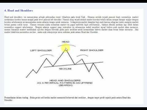 Tutorial belajar forex trading 7