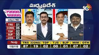 గెలుపు- ఓటములపై నేతల మాటలు - Special Debate on Telangana Election Results 2018  - netivaarthalu.com