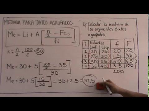 Cálculo de la Mediana para datos agrupados - Intervalos de clase