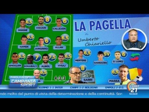 Pagelle di U. Chiariello su Chievo-Napoli 0-1 (Campania Sport 25/10/2015)