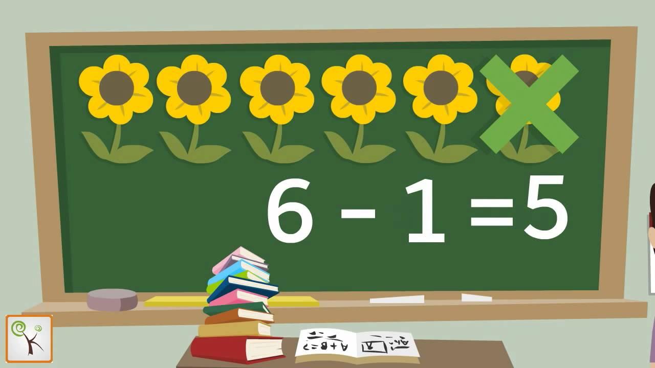 Learn Subtraction For Children | Maths For Kids, Kindergarten ...