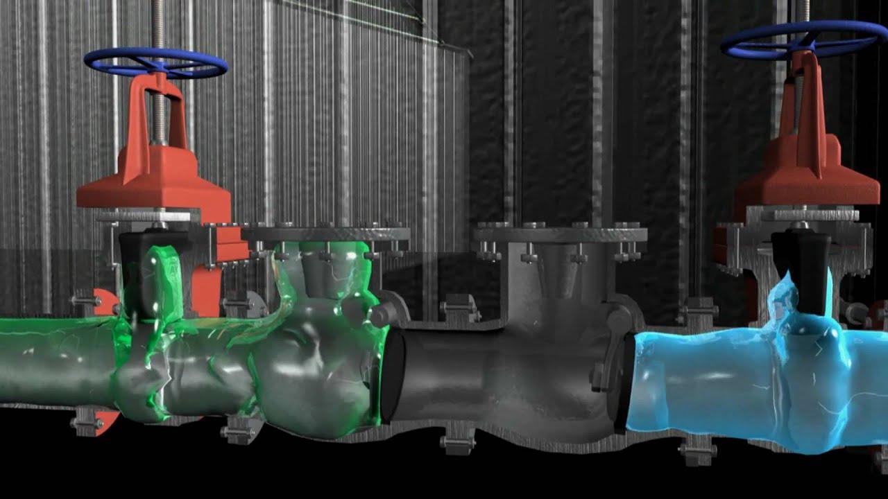 Bladder Expansion Tank In Fire Sprinkler System Youtube