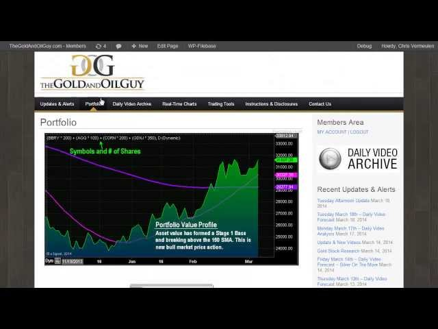 New* Gold Forecast & ETF Trading Newsletter