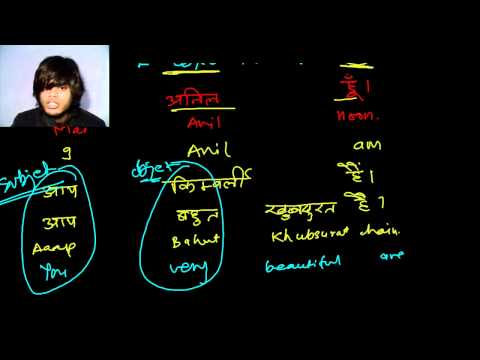 Learn Hindi Grammar - Structure of Hindi Sentence -Learn to make Hindi Sentence