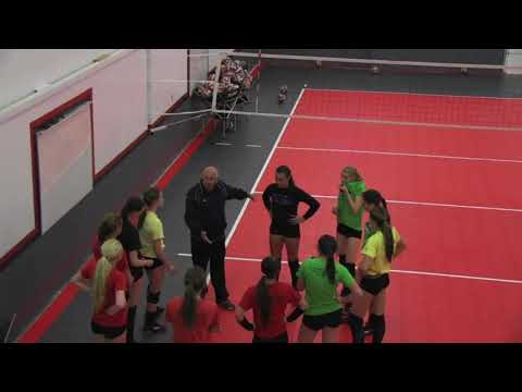 Serve Receive Drill Progression