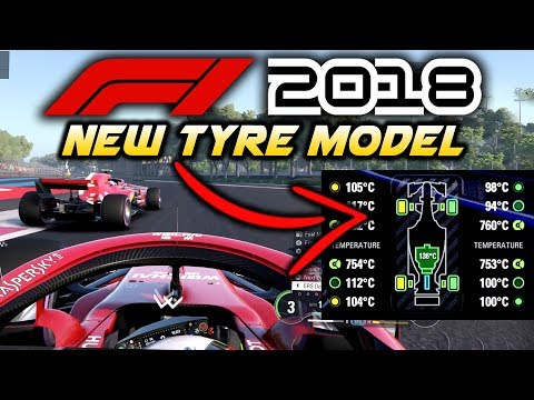 F1 2018 Game: NEW TYRE MODEL GAMEPLAY & HANDLING PHYSICS TALK (F1 2018 Gameplay)