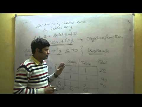 Class 12 Maths CBSE Linear Programming Introduction 01