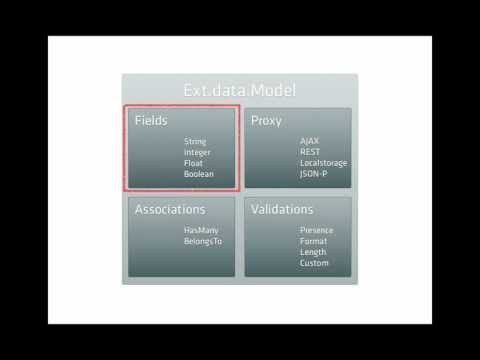 Curso Gratuito ExtJS 4 - Aula 11 - Data Package: Model: Fields