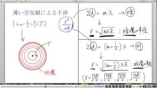 高校物理解説講義:「光の干渉」講義22