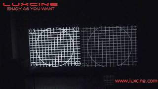 LUXCINE LED projector, Comparison for brightness and uniformity