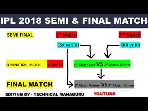 IPL 2018 SEMI FINAL - IPL 2018 FINAL MATCHES