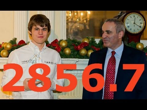 0 - Chess Video | Chess World.net: Magnus Carlsen vs Gawain Jones - London Chess Classic (2012) -Sicilian (B53) - Chess & Mind Games