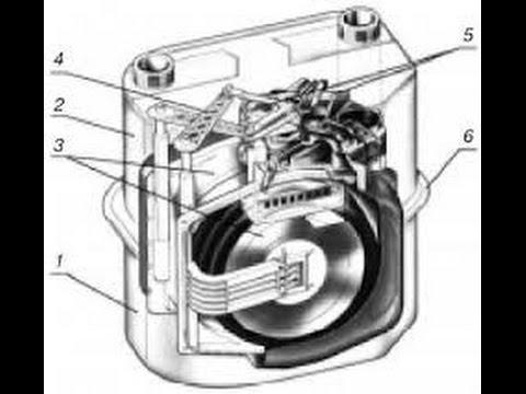 устройство газового счетчика вк g4