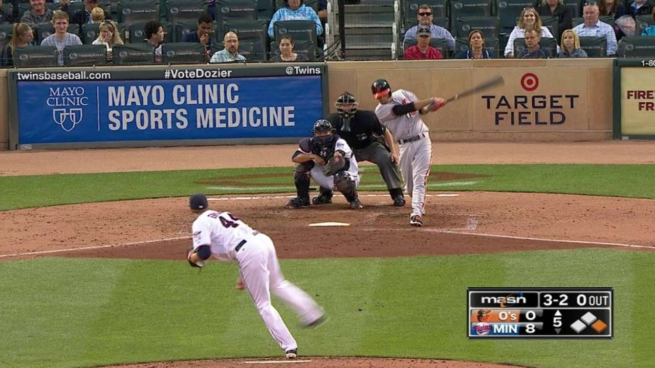 BAL@MIN: Hardy's two-run homer puts O's on the board