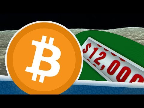Today in Bitcoin News Podcast (2017-12-06) - Bitcoin $12,000 - Coinbase should upgrade to Segwit