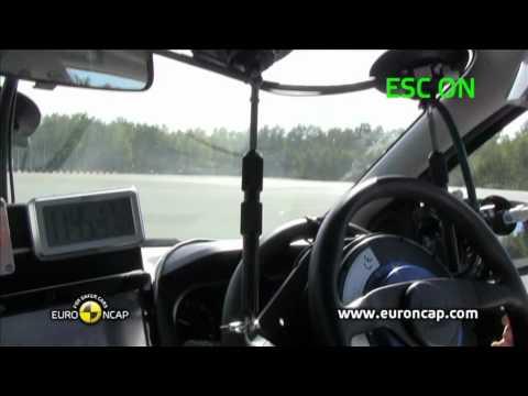 Euro NCAP   Ford Ranger   2011   Электронный контроль устойчивости