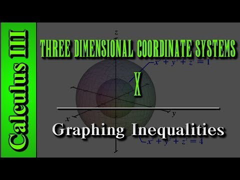 Calculus III: Three Dimensional Coordinate Systems (Level 10)