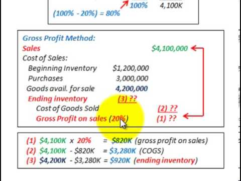 how to find gross profit on income statement