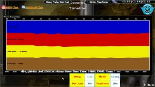 AoE 22 Random Hưng Nhổn, Đức Anh vs HeHe, NamSociu Ngày 08-01-2018