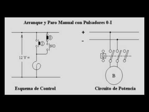 Contactor I - Marcha-Paro Manual