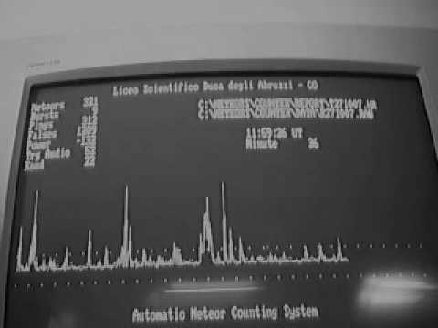 meteor detection by radio techniques (IV3RZM)