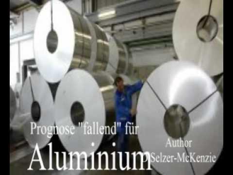 Aluminium Prognose fallend Trading SelMcKenzie Selzer-McKenzie