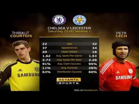 Everton vs Chelsea 3-6 Goals By Diego Costa, Eto'o Full Highlights & Goals HD Review