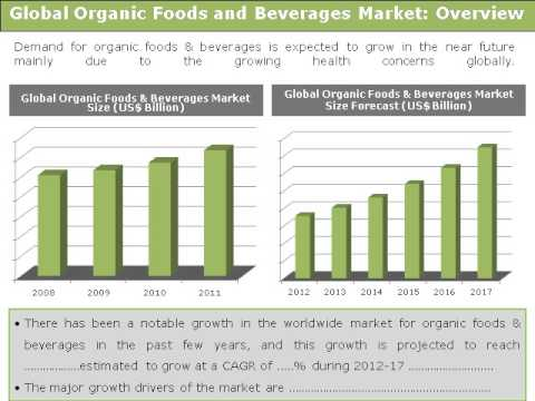 organic food trends Organic market & consumer trends 12:15 - 1:30 pm  specializing in consumer trends and innovation since 1990  organic packaged foods, organic beverages .