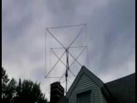 Light Beam Plus Antenna Review