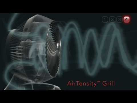 How Vornado Creates Vortex Action