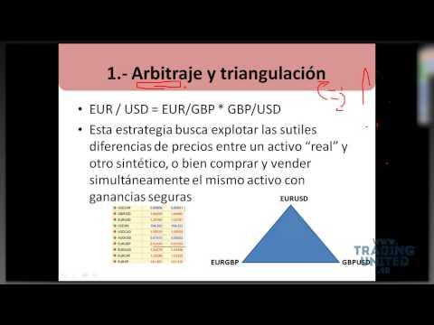 Estrategias de Cobertura (Hedging) - 3 de 5