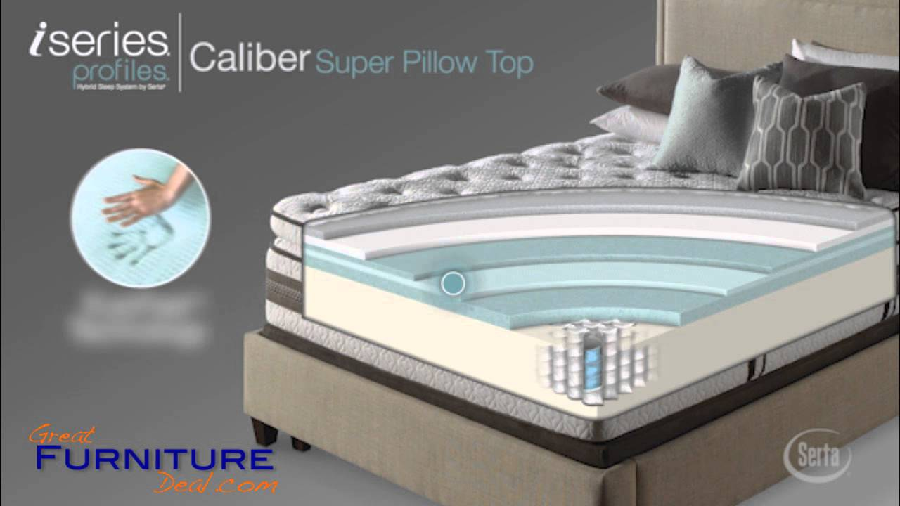 Serta Mattress iSeries Profile Caliber Super Pillow Top
