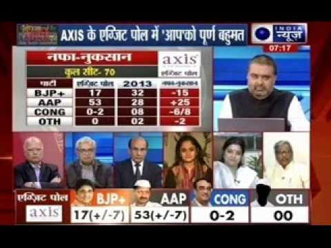 Delhi Assembly Elections 2015: Exit polls put AAP ahead of BJP in Delhi