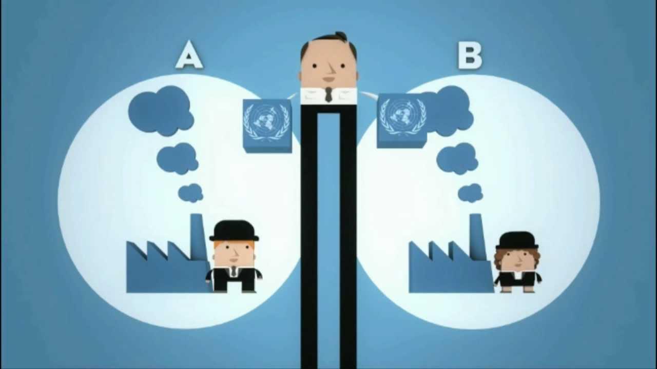 Define emissions trading system