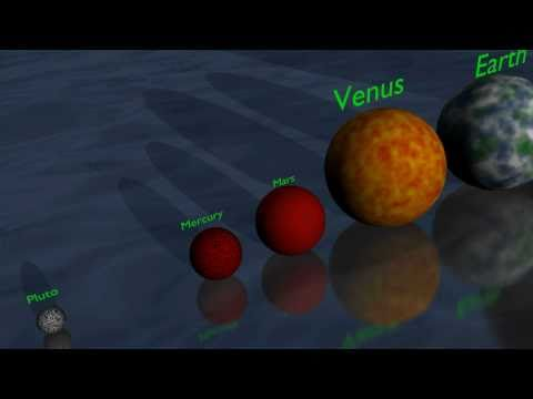 The Universe in 3D: Planet & Star Size Comparison - Version 3 [1080p]