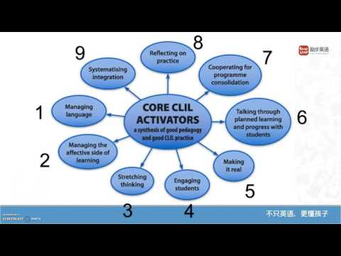 Methodology CLIL