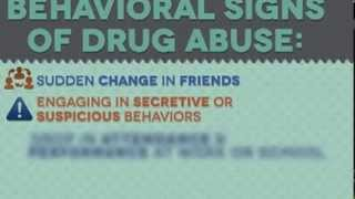 Warning Signs a Friend or Family Member Is Abusing Drugs
