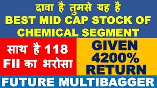 Best mid cap share to buy now | multibagger stock 2019 india | latest shares for long term profit