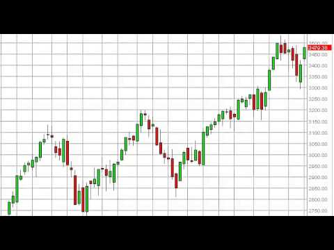 NASDAQ Index forecast for the week of July 8, 2013, Technical Analysis