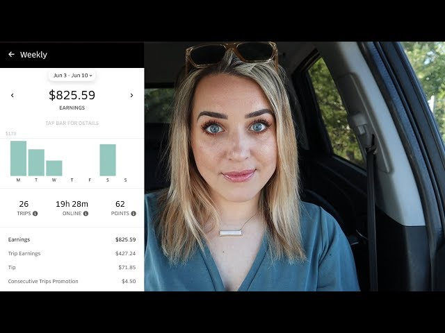 Real Earnings from My FIRST MONTH As An Uber Driver